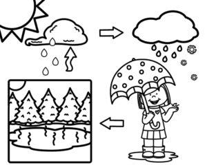 dibujos del dia mundial del agua
